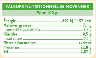 Saumon fumé - Nutrition facts