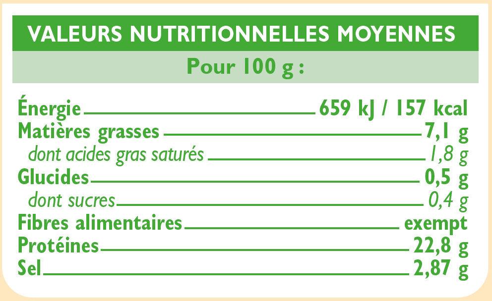 Saumon fumé - Informations nutritionnelles