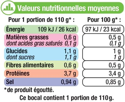 Pointes d'asperges blanches - Nutrition facts - fr
