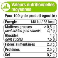 C urs de palmier entiers - Nutrition facts - fr