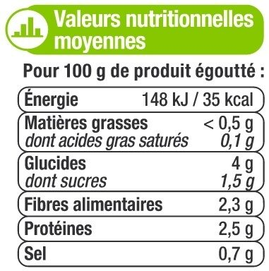 Coeurs de palmier en rondelles - Informations nutritionnelles - fr