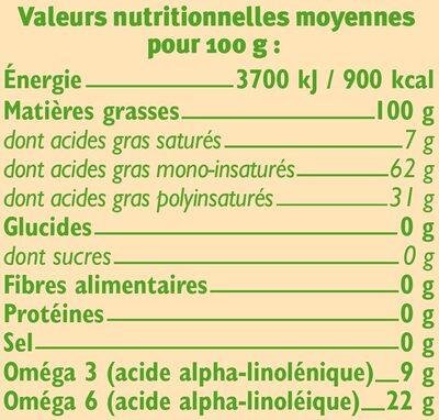 Huile de colza vierge - Informations nutritionnelles - fr