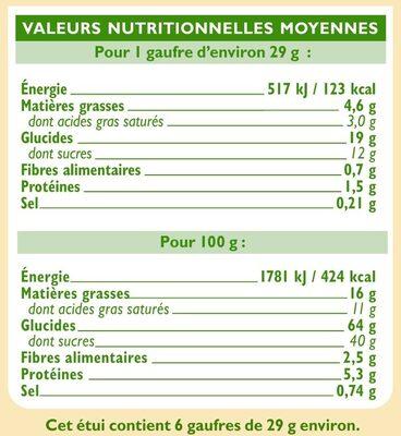 Gaufre au miel et à la farine d'épeautre - Informations nutritionnelles - fr