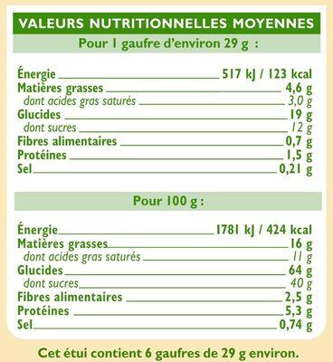 Gaufre au miel et à la farine d'épeautre - Nutrition facts - fr