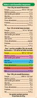Muesli floconneux 25% de fruits et noix - Informations nutritionnelles