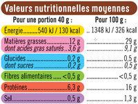 Rillettes de poulet rôti - Informations nutritionnelles