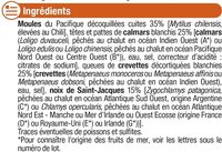 Cocktail de fruits de mer - Ingredients