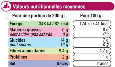 Framboises entières - Informations nutritionnelles - fr
