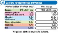 Confiserie oursons en guimauve au chocolat au lait - Informations nutritionnelles