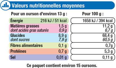 Confiserie oursons en guimauve au chocolat au lait - Nutrition facts