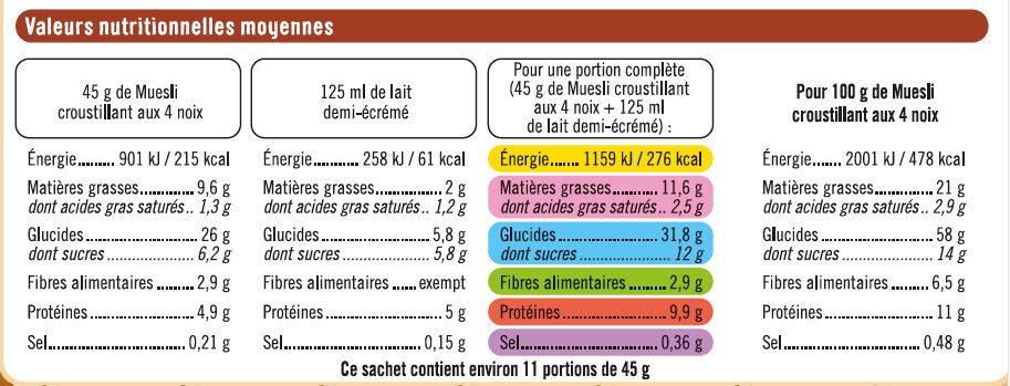 Muesli croustillant aux 4 noix - Informations nutritionnelles - fr