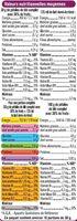 Céréales fruits et fibres - Informations nutritionnelles - fr