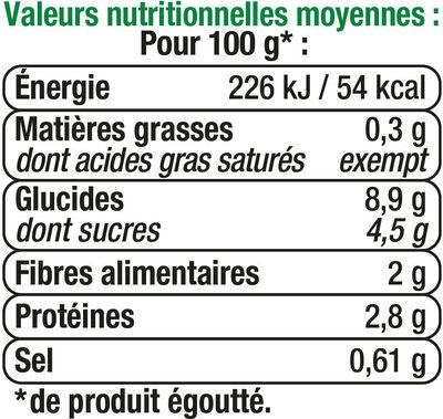 Petits pois extra-fins et carottes à l'étuvée - Información nutricional - fr