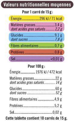 Tablette de chocolat noir fourré à la menthe - Informations nutritionnelles