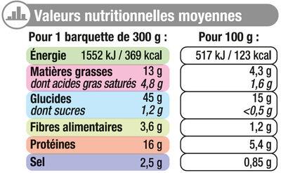 Blanquette de veau - Informations nutritionnelles