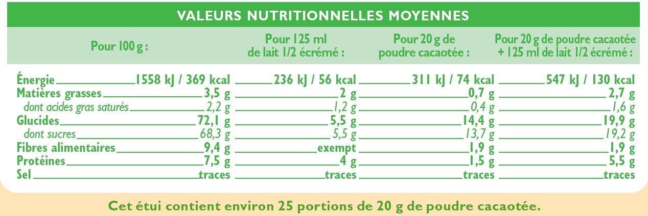 Poudre cacaotée 32% de cacao - Voedingswaarden - fr