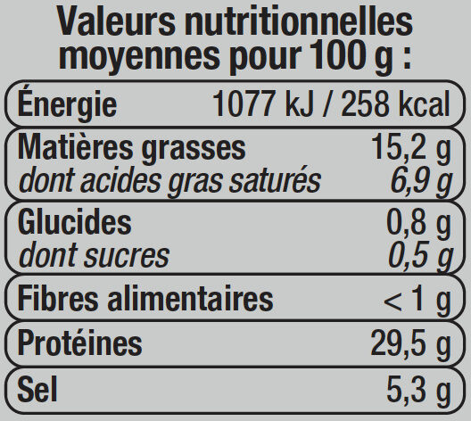 Jambon de Bayonne Indication Géographique Protégée - Nutrition facts