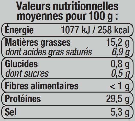 Jambon de Bayonne Indication Géographique Protégée - Voedingswaarden