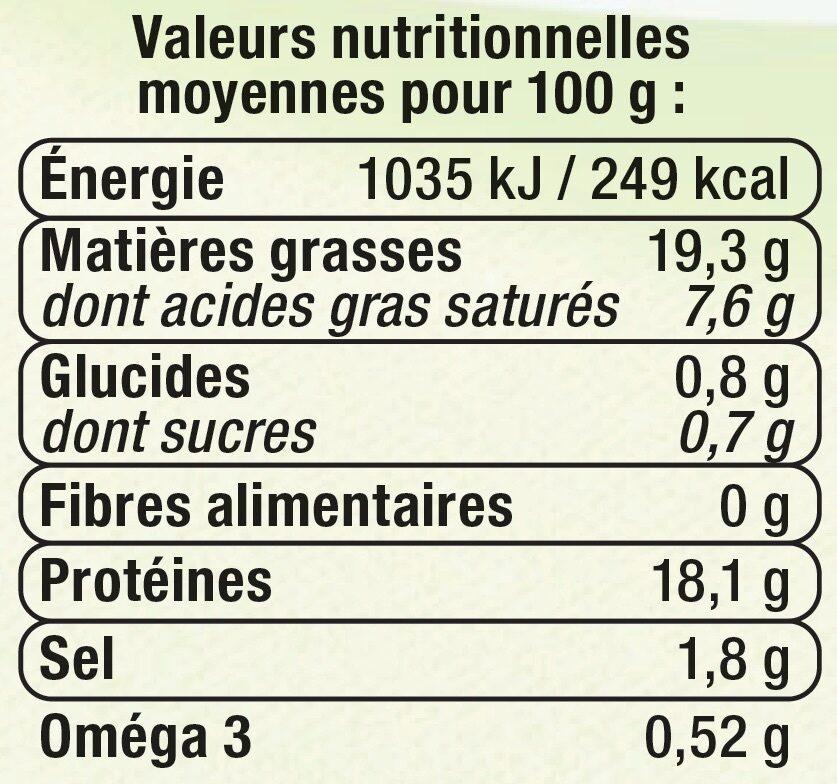 Lardons allumettes fumés à teneur réduite en sel réduit et Oméga 3 Viande de Porc Française - Nutrition facts