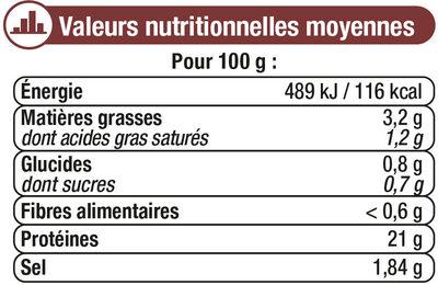 Jambon cuit au torchon découenné - Informations nutritionnelles