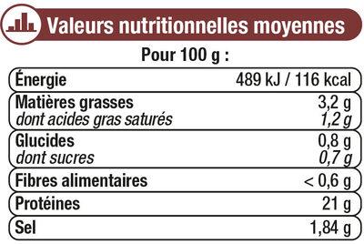 Jambon cuit supérieur sans couenne au torchon - Informations nutritionnelles - fr