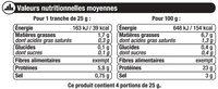 Mini tranches de truite fumée - Informations nutritionnelles