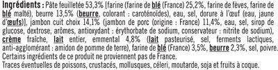 Feuilletés jambon/emmental - Ingrédients - fr