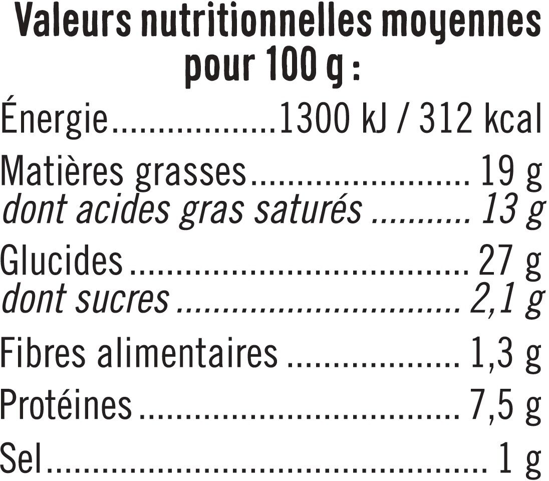 Feuilletés jambon/emmental - Informations nutritionnelles - fr