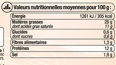 Saucisses de Francfort - Informations nutritionnelles