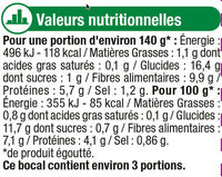 Flageolets verts extra-fins - Nutrition facts - fr
