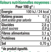 Haricots verts extra-fins - Informations nutritionnelles - fr