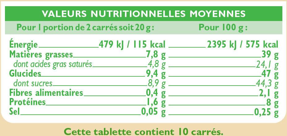 Tablette de chocolat au lait - Voedigswaarden