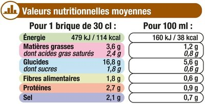 Velouté de poireaux et pommes de terre - Nutrition facts