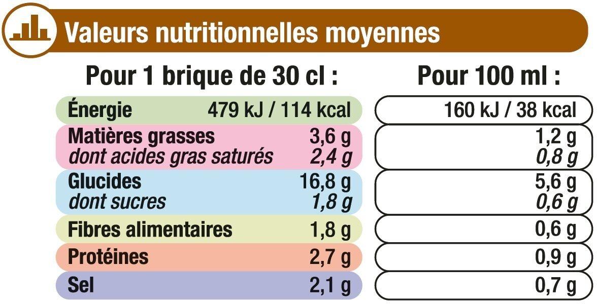 Velouté de poireaux et pommes de terre - Voedingswaarden - fr