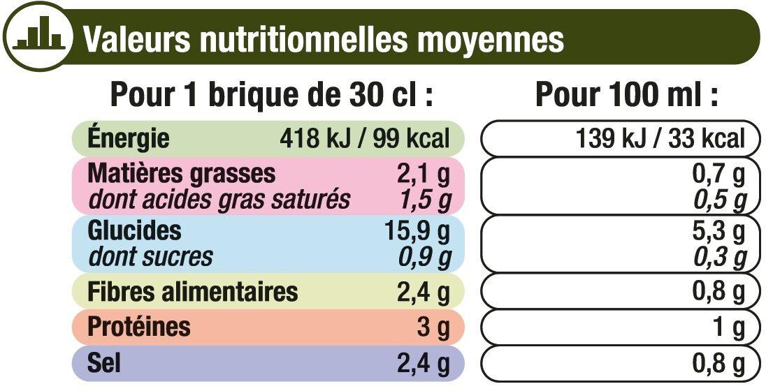 Mouliné de légumes vert - Nutrition facts - fr