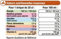 Velouté de potiron à la crème fraîche - Informations nutritionnelles - fr