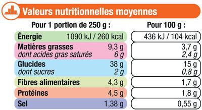Purée de pomme de terre - Nutrition facts