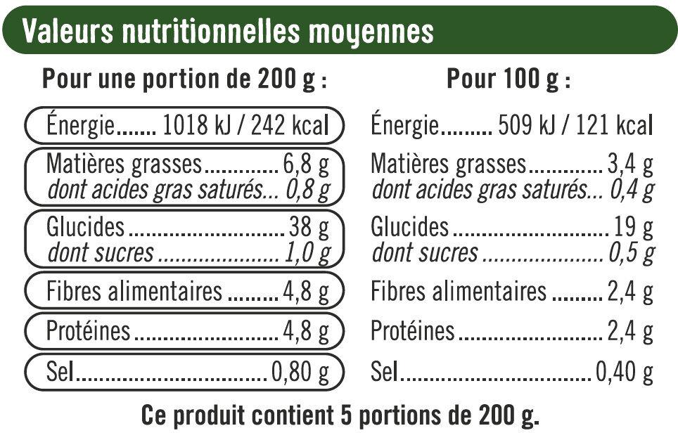 Potatoes au Four - Informations nutritionnelles