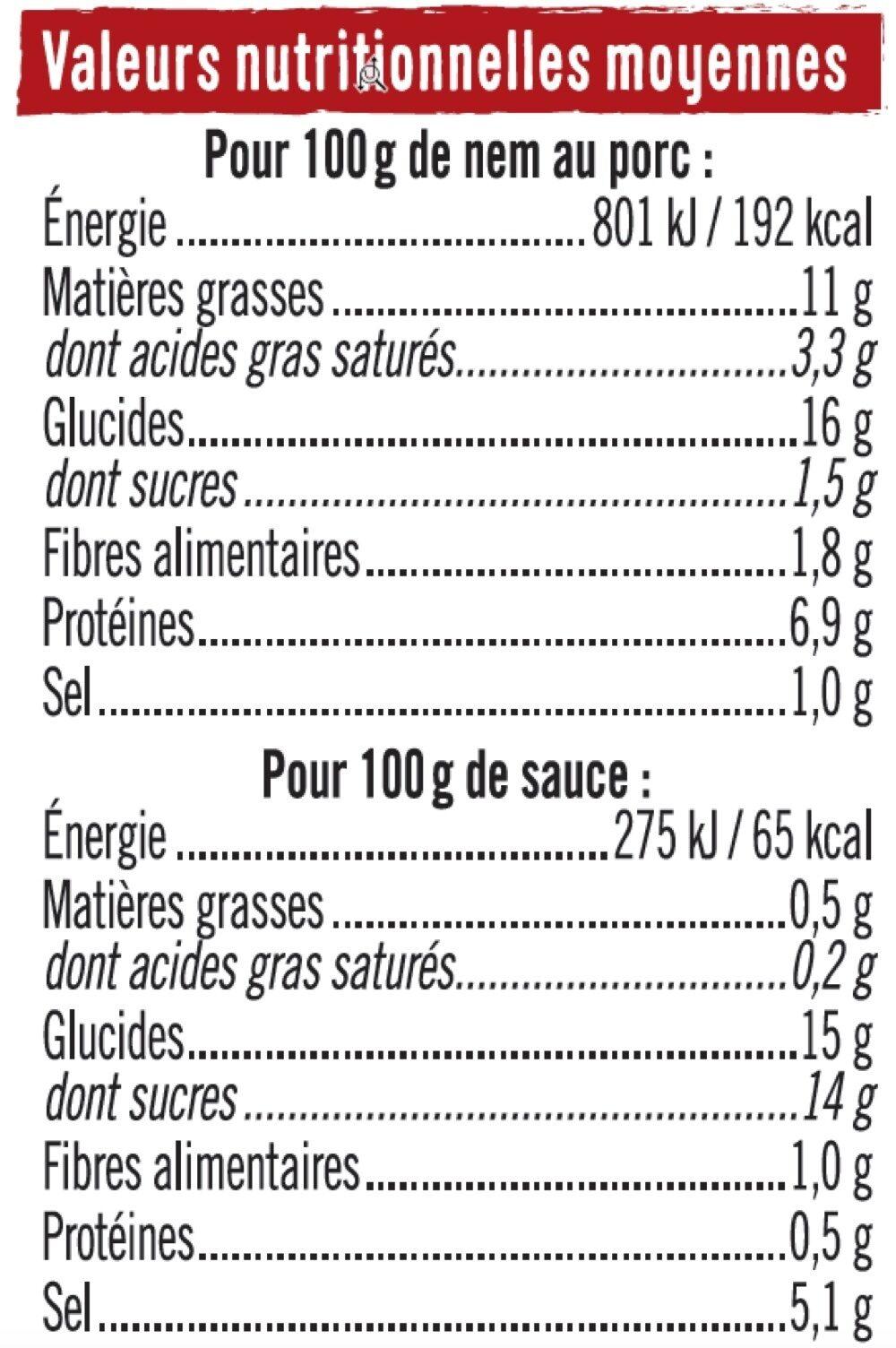 Nems au porc x4 + sauce nuoc mam - Informations nutritionnelles - fr
