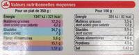 Tomates farcies & riz cuisiné - Informations nutritionnelles - fr