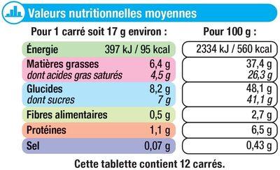 Chocolat blanc à la noix de coco et pétale de maïs - Informations nutritionnelles