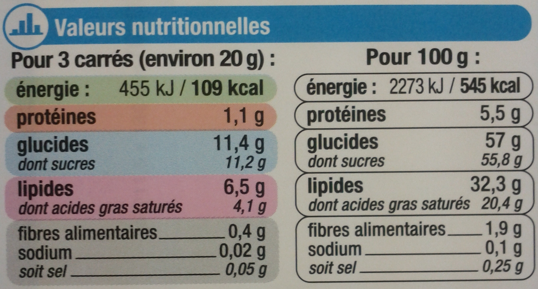 Chocolat lait au lait du pays alpin - Nutrition facts