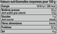 Salami danois - Nutrition facts