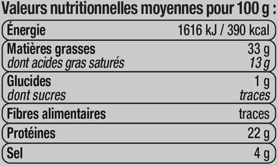 Salami danois - Nutrition facts - fr