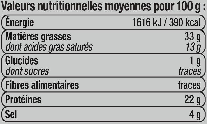 Salami danois - Informations nutritionnelles - fr