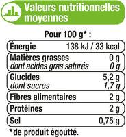 Fonds d'artichauts - Informations nutritionnelles