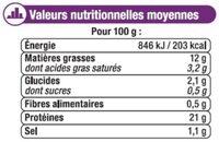 Grignotte de poulet rôtie goût indien - Informations nutritionnelles - fr