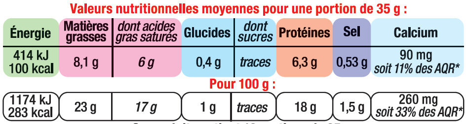 Fromage pasteurisé Coulommiers 23% de MG - Voedingswaarden - fr