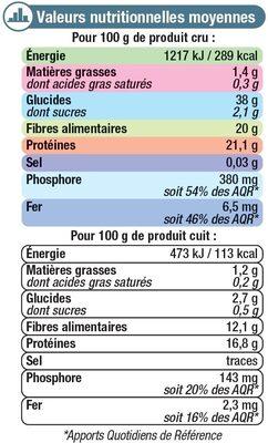 Haricots lingot blanc - Voedingswaarden
