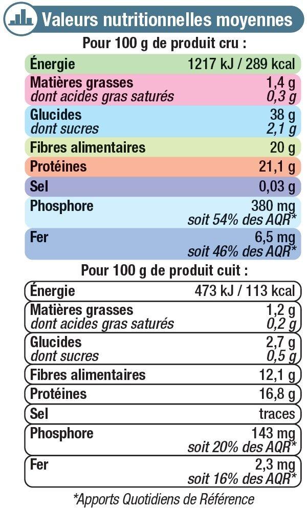 Haricots lingot blanc - Informations nutritionnelles - fr